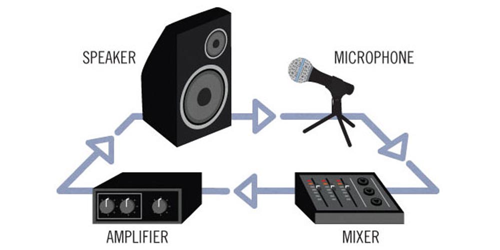 microphone signals